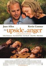 Постер к фильму «Видимость гнева»