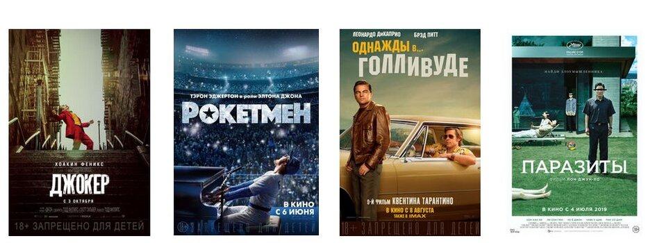 Итоги года 2019 на Киноафише