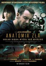 Постер к фильму «Анатомия зла»